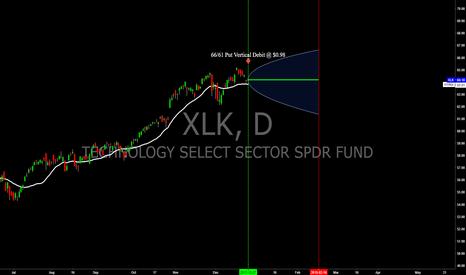 XLK: XLK - Feb.'18 Exp. Put Vertical Debit Spread (Hedge)