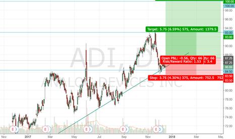 ADI: ADI Long
