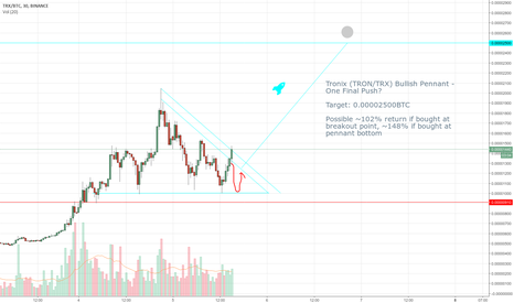 TRXBTC: Tronix (TRON/TRX) Bullish Pennant - One Final Push? (102% Gains)
