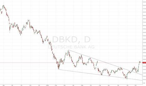 DBK: Deutsche Bank