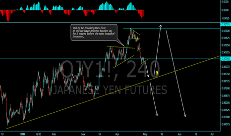 QJY1!: More downside for YEN?