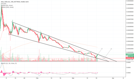 ADABTC: Is this the moment we have been waiting for?