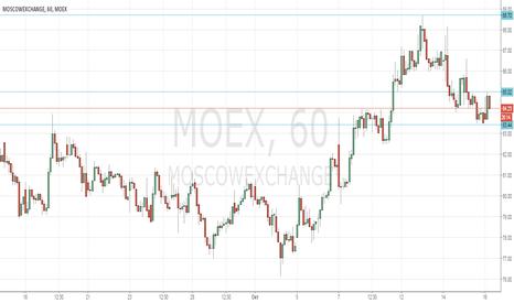 MOEX: https://ru.tradingview.com/x/x4aU3oSZ/