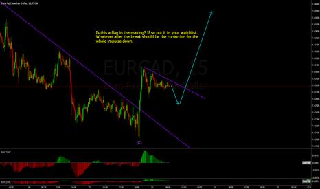 EURCAD: EURCAD buy breakout.