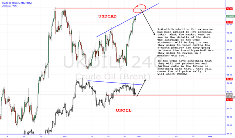 UKOIL: Trading the OPEC Meeting via USDCAD
