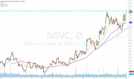 NGVC: Bullish on NGVC