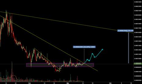 EDGBTC: Rompiendo triangulo