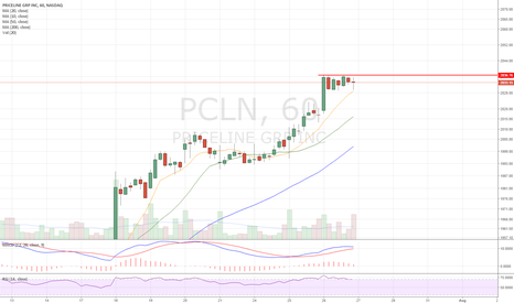 PCLN: Long setup
