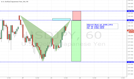 USDJPY: Trade 09-Short Bat