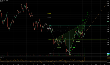 PBI: IHS in play