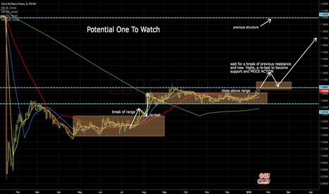 EURCHF: ONE TO WATCH EURCHF