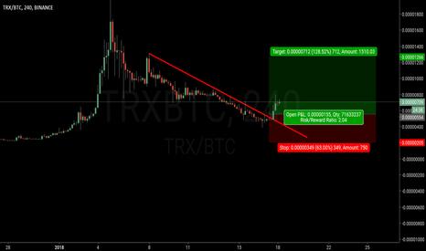 TRXBTC: TRXBTC long