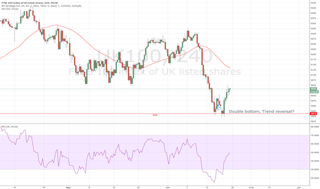 UK100: Ftse100 Double bottom trend reversal?