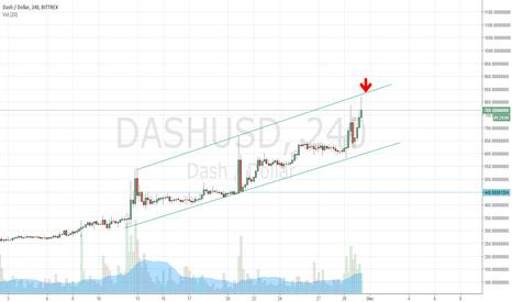 DASHUSD: DASHUSD - global channel