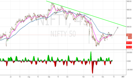 NIFTY: Right now!