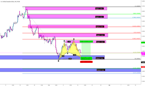 USDCAD: Possible bullish cypher on USDCAD