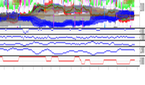 SI1!: DSP primary trend quantization v 1.1
