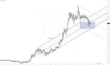 LTCUSD: Bulls monitor support in blue zone