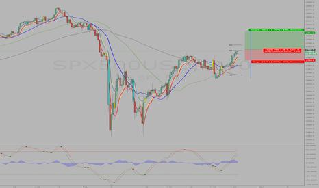 SPX500USD: Long on SP500 lots of gap to fill upwards