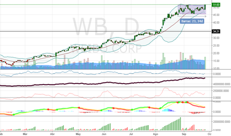 WB: WB-LARGO