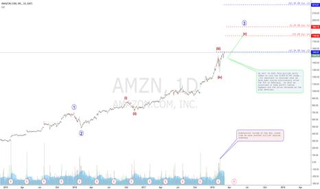 AMZN: AMAZON bullplay