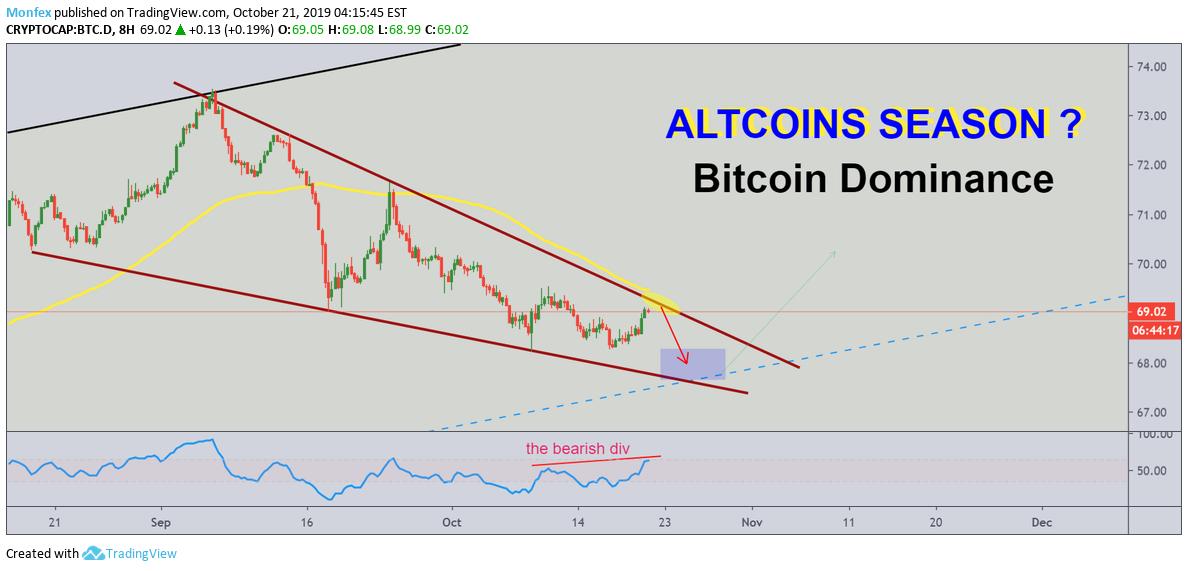bitcoin vs bitcoin diagram