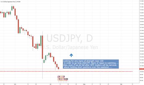 USDJPY: USD/JPY should bounce