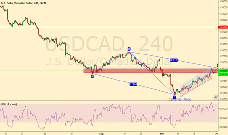 USDCAD: AB=CD IS COMPLETING