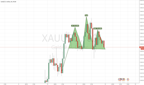 XAUUSD: head and shoulder H1