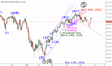ESM2016: The extension in the fifth wave.