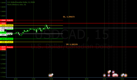 USDCAD: Short on USDCAD first entry