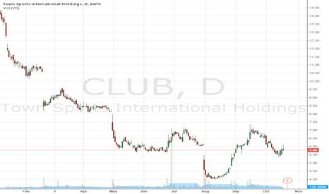 CLUB: CLUB Long