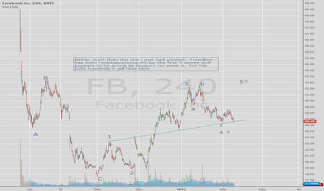 FB: FB Critical Juncture #2 - more detail