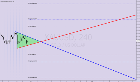 XAUUSD: #52 Gold Trinity Trade (updated #51)