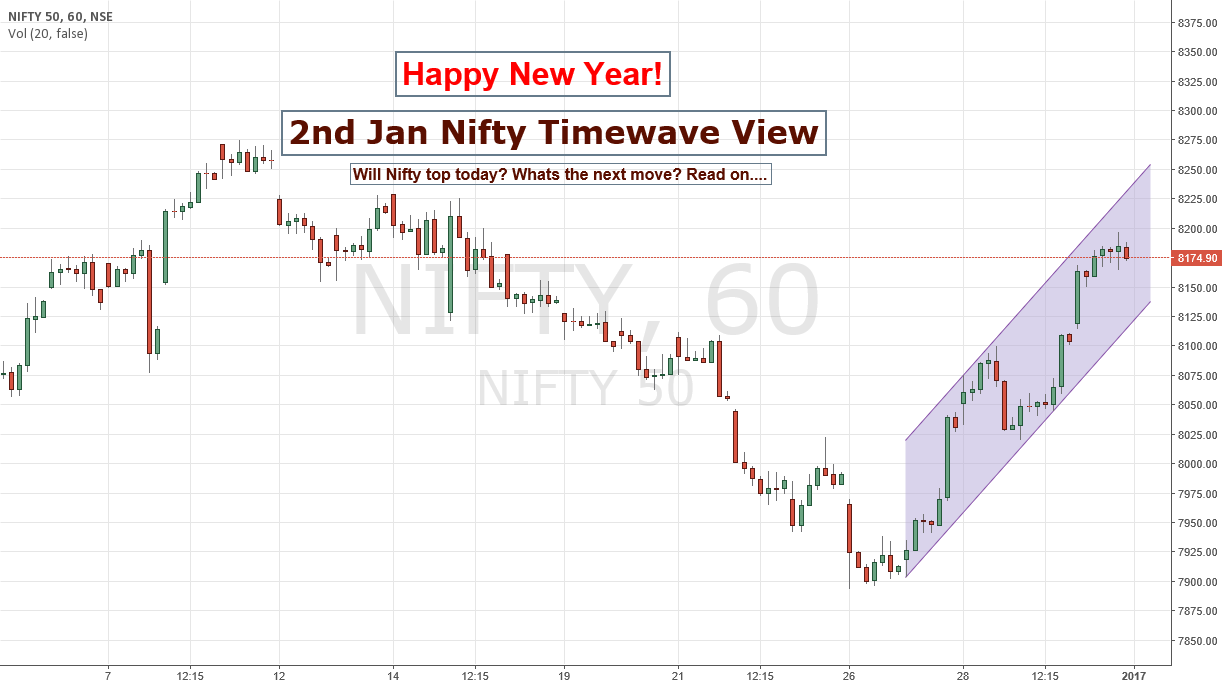 2nd Jan Nifty timewave view