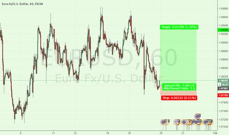 EURUSD: short term possible scenario