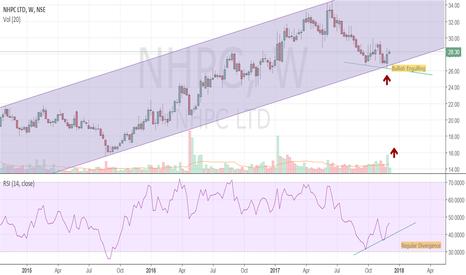 NHPC: bullish on weekly chart