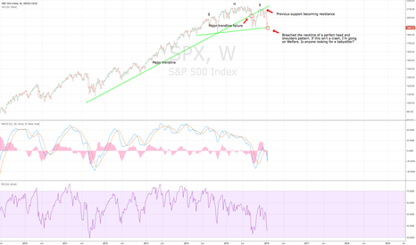 SPX: This had better be a crash or I'm broke.