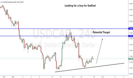 USDCAD: Buy Setup UsdCad