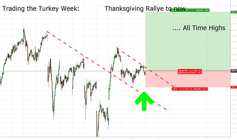 SPX: Thanksgiving: Trading the Turkey Week