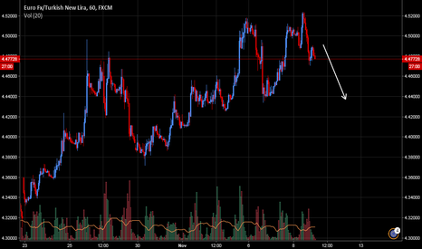 EURTRY: EYRTRY