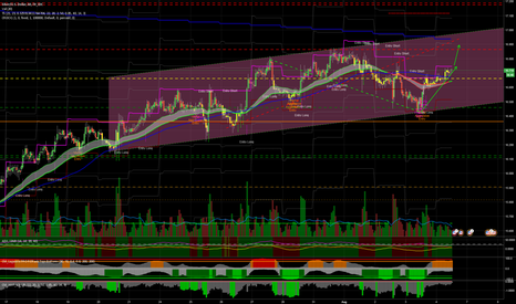 XAGUSD: SILVER, Possible entry long in the hourly closing times, target
