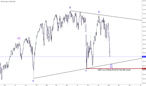 SPX: SPX EW Count - 1867 Critical for the contracting triangle count