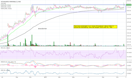 SESHAPAPER: Year long rectangle on verge of breakout