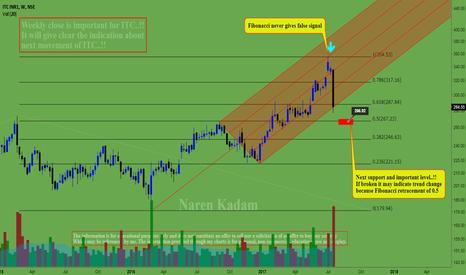 ITC: ITC Weekly chart