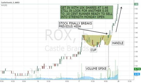 ROX: HOW MAKE 1000$ LAST TRADING HOUR
