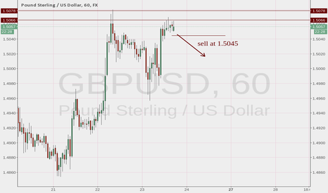 GBPUSD: sell at 1.5040