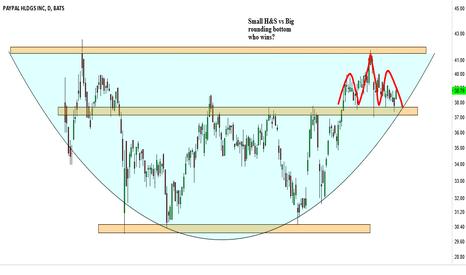 PYPL: PYPL, H&S top vs Rounding bottom