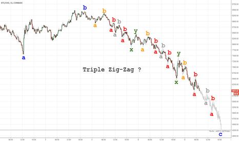 BTCUSD: Triple Zig-Zag ?