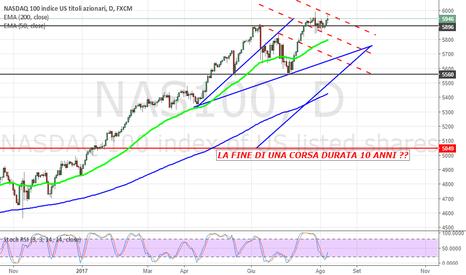 NAS100: Più sale e più farà male !!! NASDAQ 100 la fine di una era !!